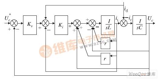 逆变器控制系统的建模与仿真    图4 是实现了负载电流解耦的内环电感