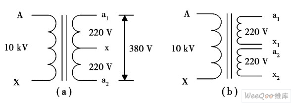 图1 单相变压器接线图   2 V /V0 单相变压器   目前厂家生产的单相变压器联结组别标号为I,I0。接线方式主要有两种: ( 1) 低压侧三抽头V /V0式。低压绕组为380 V 单绕组带中性线,当中性线接地时,形成两个220 V 的绕组。低压侧三抽头式变压器接线图如图1 ( a )。在图1 ( a )中,a1,a2 为相线,x为零线。( 2)低压侧四抽头式。低压侧绕组为双绕组,两个绕组之间无电气联接,高压侧10 kV,两个低压侧均为220 V。低压侧四抽头式变压器接线如图1( b)。在图1(