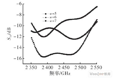 一种高性能的微带全向天线设计与分析