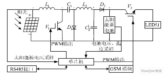 蓄电池电压采集,控制cuk