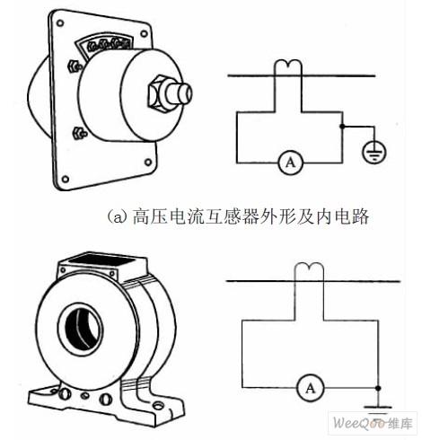电流互感器及穿心式互感器示图