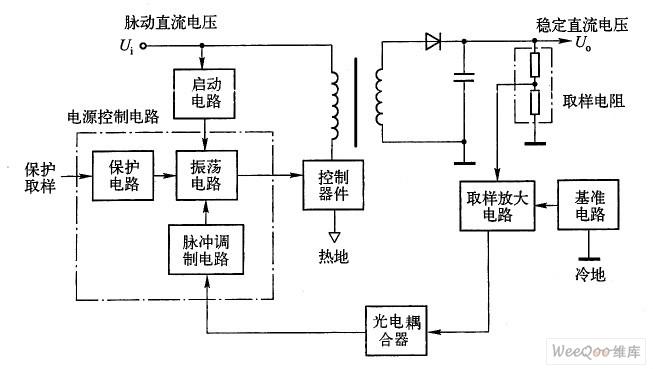 串联式开关电源的开关控制器件和脉冲变压器串联在输入电路和负载