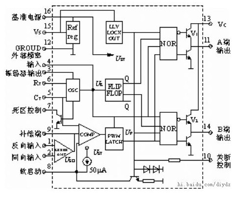 ...www.seekic.com/circuit_diagram/Power_Supply_Circuit/sg3525_Pin_and_internal_block_diagram_circuit_diagram.html.