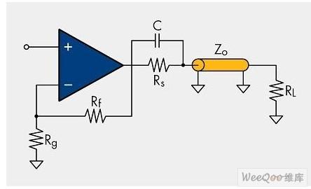 放大器和视频滤波器电路板的设计技巧