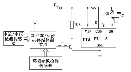图4 终端节点的控制电路   4 总结   通过对基于ZigBee 技术的智能小区LED 路灯控制系统的研究,探讨了在智能小区中ZigBee 技术的应用优势及LED 路灯的应用特点,给出了系统的实现方案,可根据实际需求,制定多种具体的小区照明方案。