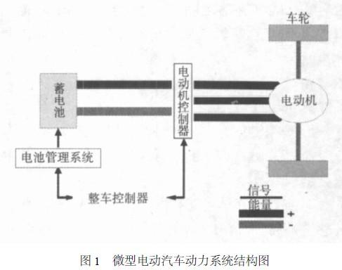 微型电动汽车动力系统结构图