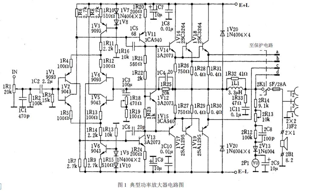 应先用万用表测量功放输出端(即音箱接线端)的+