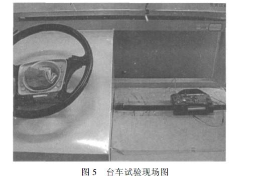 基于arm的汽车安全气囊控制系统设计