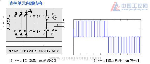 简述库马克ES9000系列高压变频节能宝系统原理图片