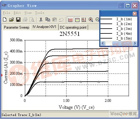 NPN 型晶体管2N5551 的特性曲线