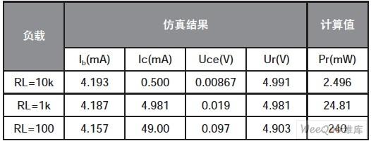负载接NPN型晶体管集电极