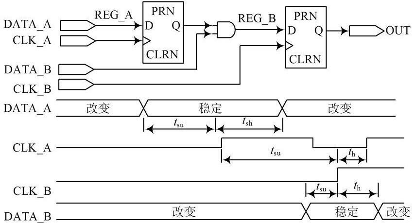 钟表制作步骤图