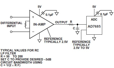 7 典型单电源电路中仪表放大器驱动ADC-放大器电路设计中的常见问图片