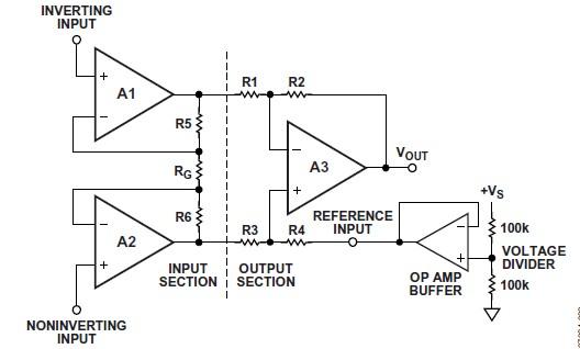 图9 利用运算放大器的低阻抗输出端驱动仪表放大器的基准引脚   三、在利用电阻分压供电电源给运放提供基准的情况下保持PSR   一个经常被忽视的问题是,电源电压VS的噪声、跳变、或漂移会反馈到基准输入端进而直接叠加到输出上,仅受分压比影响而衰减。实际的解决方案包括采用旁路和滤波器,甚至用高精度的基准IC,比如ADR121,来产生基准电压,而不是对VS进行分压。   在设计同时采用仪表放大器和运算放大器的电路时,这种考虑非常重要。电源抑制(PSR)技术可将放大器与电源嗡嗡声、噪声以及跳变电压隔离。这一点非
