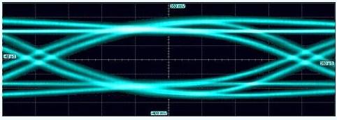 迷人的眼图,眼花缭乱的信号完整性v眼图(2/3图舔表情动态包跪图片