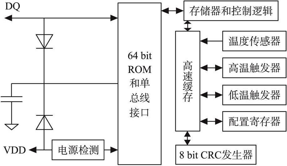 图1 ds l8b20内部结构图图片