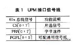 UPM接口信号线