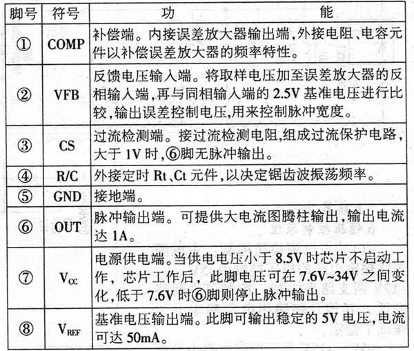 台达dps-250gb-4batx原理电源维修与检修欧姆龙plc分析图纸图片