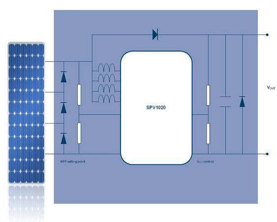 情况一样,每块太阳能板都连接一个主动功率优化器.-基于MPPT算