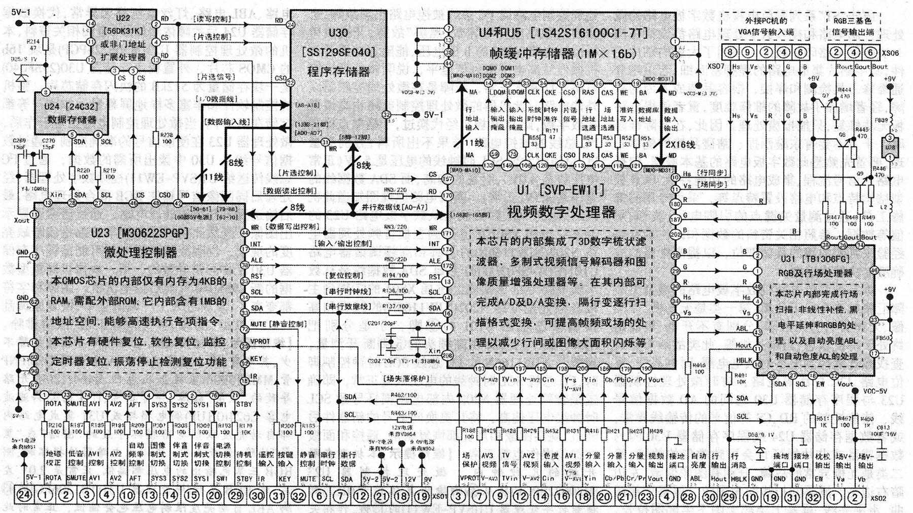 康佳高清数字crt彩电p29st386数字板图文说明