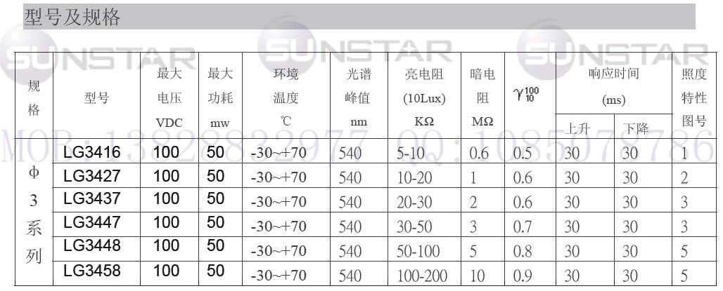LG34系列型号及规格