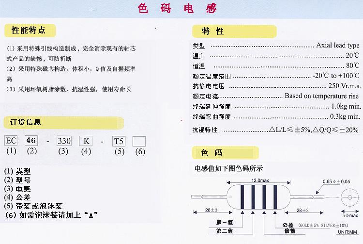 ...电感封装上的;有的还需要用表测量.1、电感器的分类:常用的...