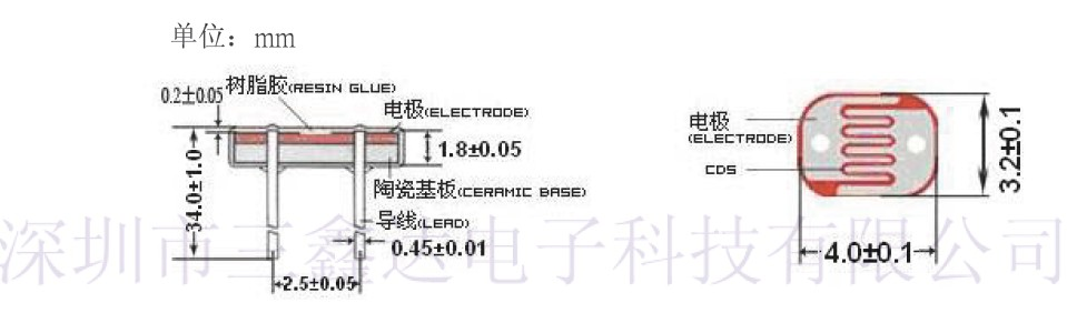 LG44系列光敏电阻结构示意图