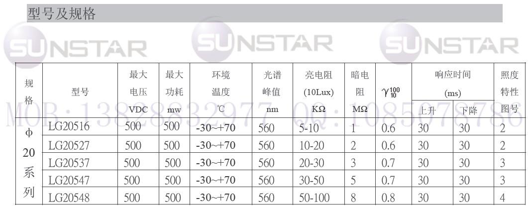LG205光敏电阻型号及规格
