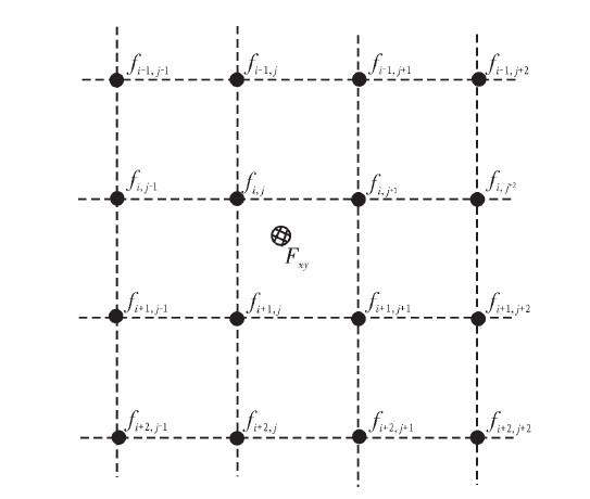 �yf�y`f�`�h��iˮ�xn�)_其中mxn为邻域范围,f(i,j)是输入原始图像,s(i,j)为系数函数.