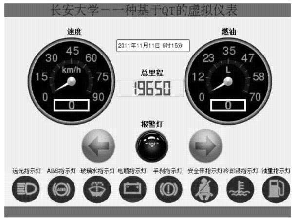 转载 基于嵌入式linux与qt的汽车虚拟仪表设计; 和跑车式仪表盘