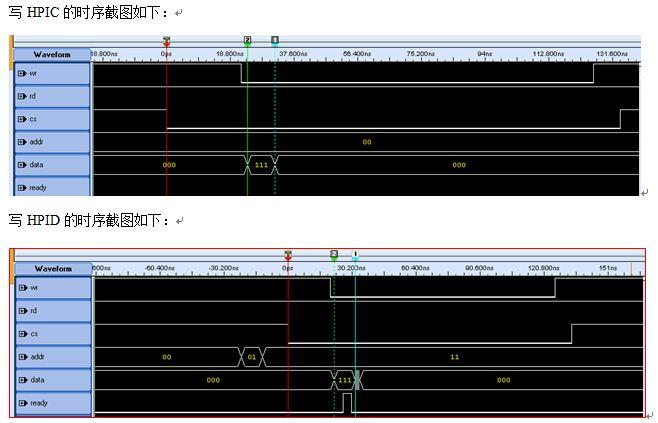 写HPIC\HPID的时序截图