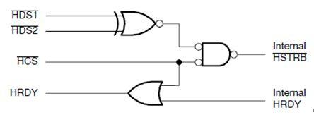 图2. HSTROBE信号产生逻辑