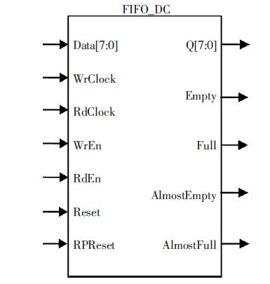 基于cpld的plc背板总线协议接口芯片设计
