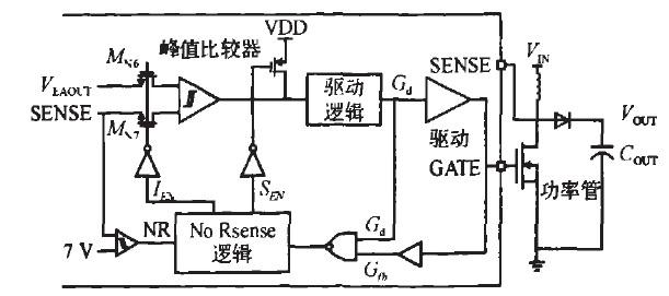 图6 无采样模式模块框图-一种升压型白光LED驱动控制芯片的设计方案