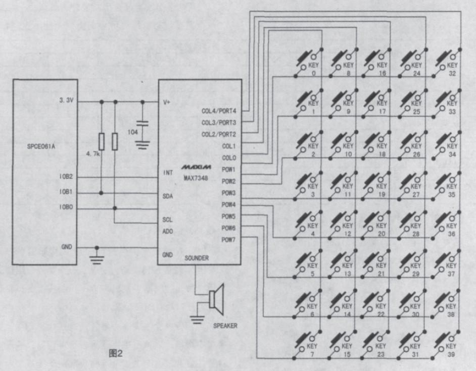 图2 max7348 应用电路高清图片