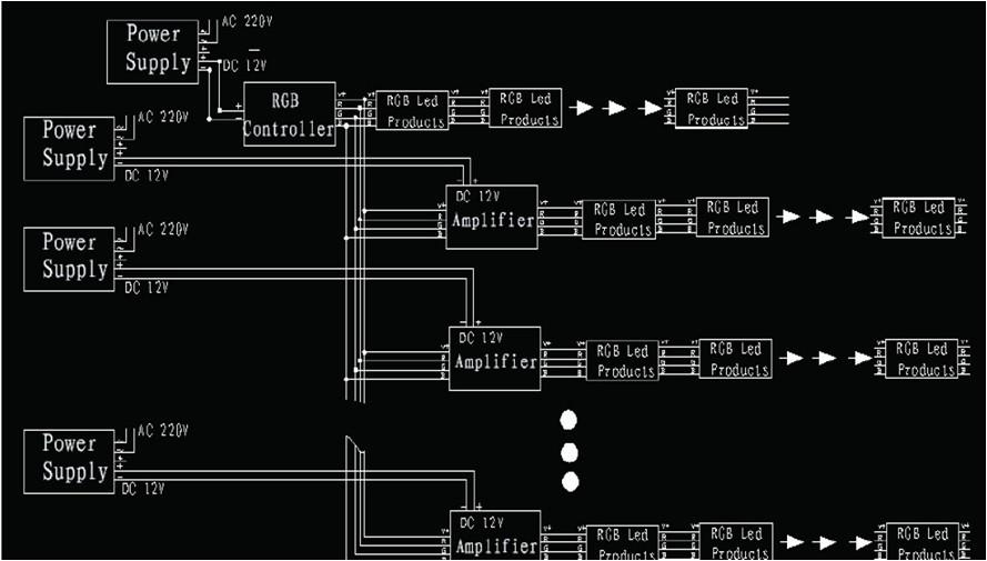 led软灯条基础知识及安装