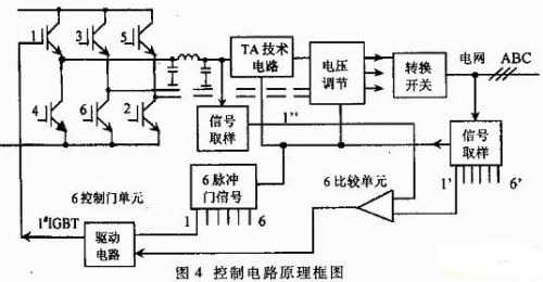 图4 控制电路原理框图