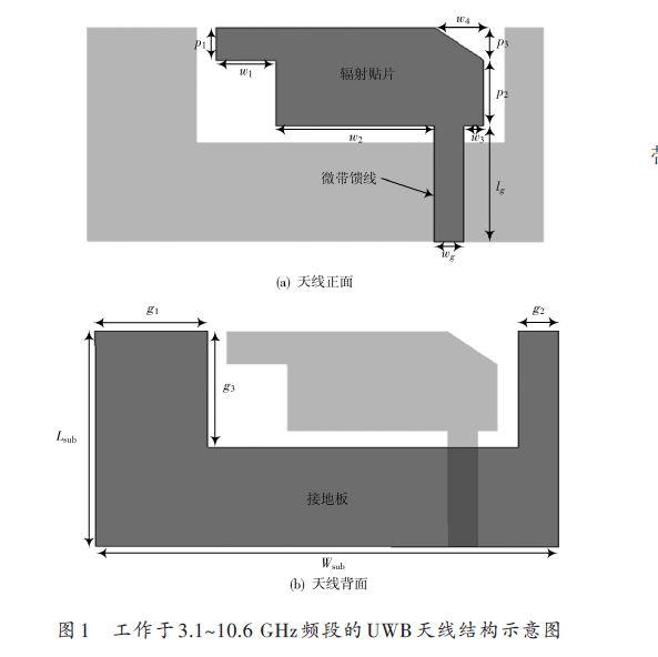 一种具有u形寄生单元的三陷波带陷超宽带天线设计图片