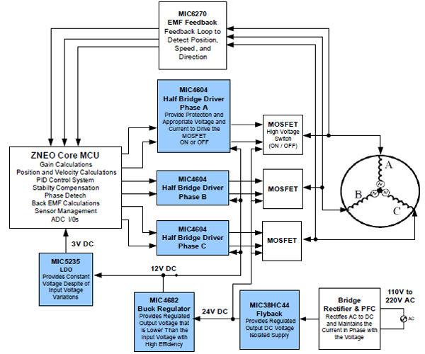 ofdm的基本原理框图_电子秤的基本原理框图