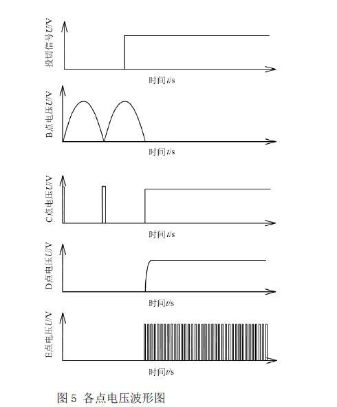 电路 tcr/3 TCR 触发电路...