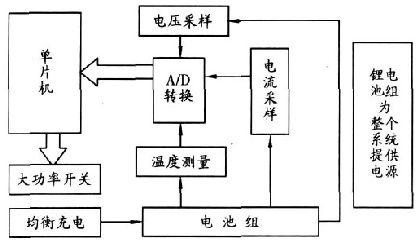 基于电动车锂电池组保护电路的设计方案