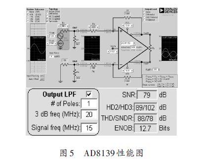 基于ad9650的高速数据采集系统的设计方案
