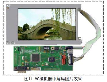 基于rt-thread和stm32的数码相框的设计方案(二)