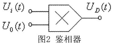 利用模拟乘法器组成的鉴相器电路