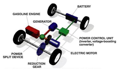 直流电子负载在汽车电子测试中的应用