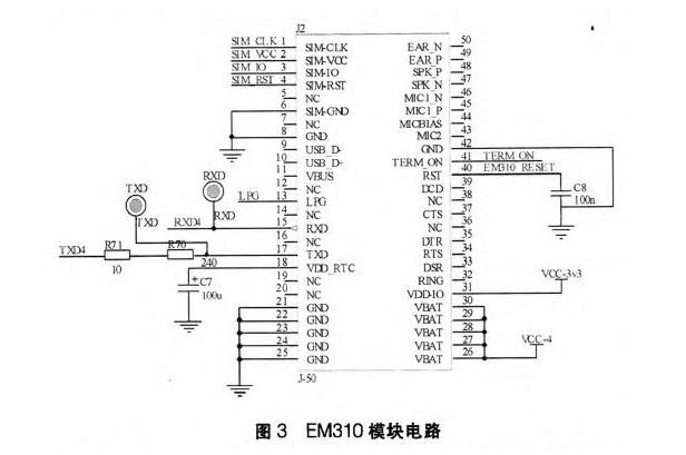 基于STM32单片机和EM310的无线终端设计图片