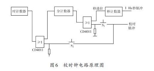 动态扫描数字钟电路设计与制作