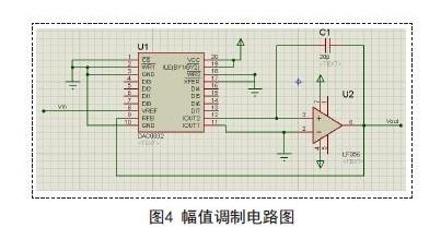 基于dds技术的实用信号源的设计(一)图片