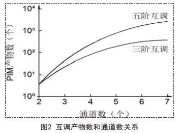xr2206产生波形的原理_正常心电图波形图片