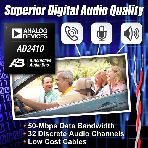 ADI AD2410音频收发器实现新一代信息娱乐系统的高保真音频